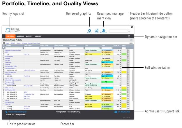 Thinking Portfolio PPM S3 – Visual Identity Renews!